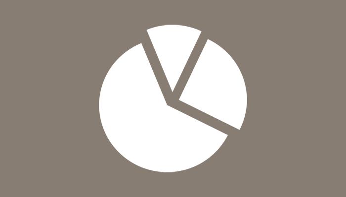 heilman blog results